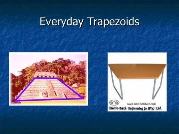 Quadrilaterals In Daily Life