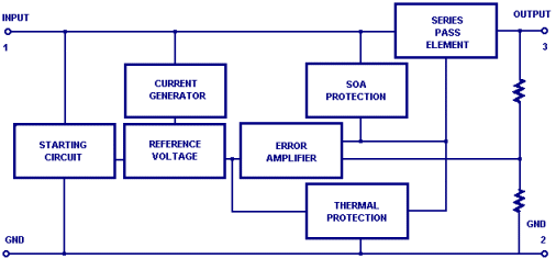 What Does The Internal Circuit Of A 7805 Regulator Consist