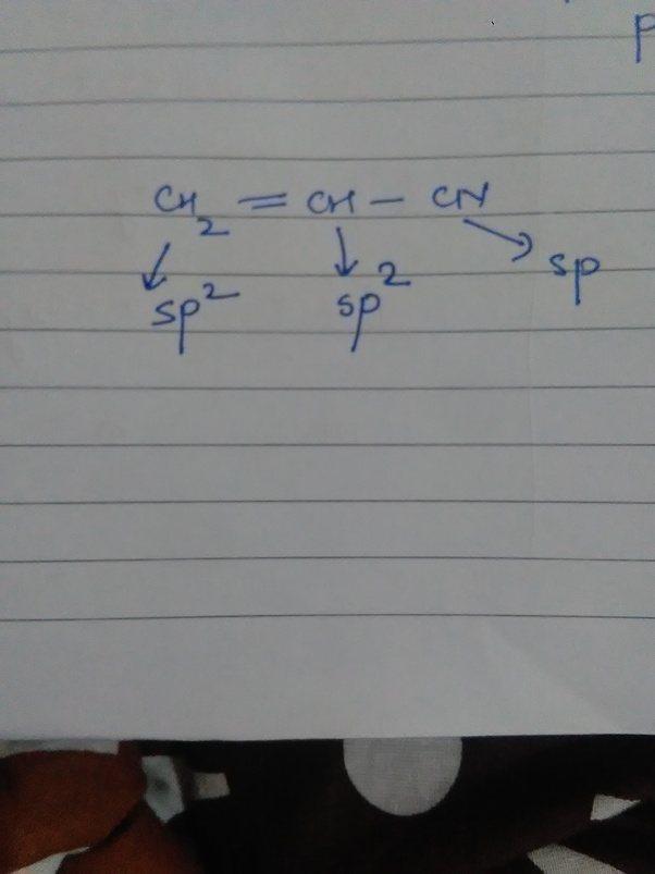 what is n in chemistry