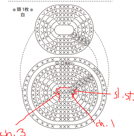 Can Anyone Interpret This Crochet Diagram Link In Description Quora