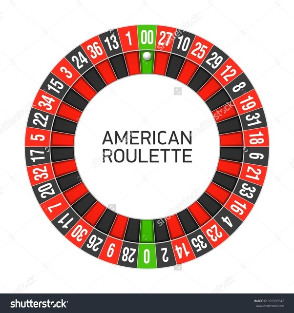 On an american roulette wheel what are the odds the ball lands on a red space slot cars near me