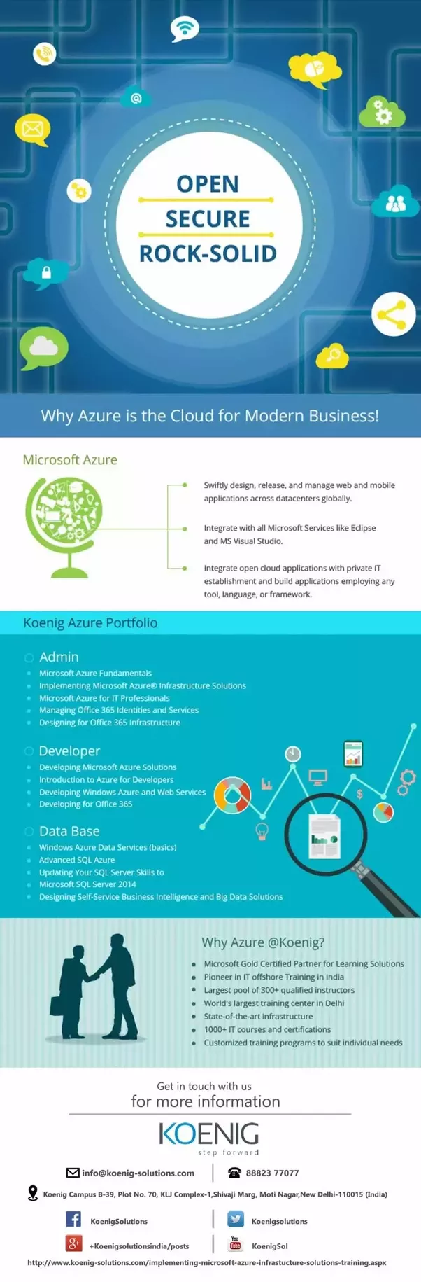 Which Is The Best Training Institute To Study Microsoft Azure In