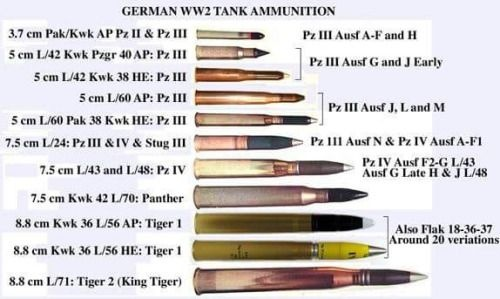 What S The Size Of World War 2 Shells From Tank Guns Quora