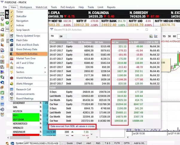 The conclusion on dealing with comparisons and experience reports for binary options brokers