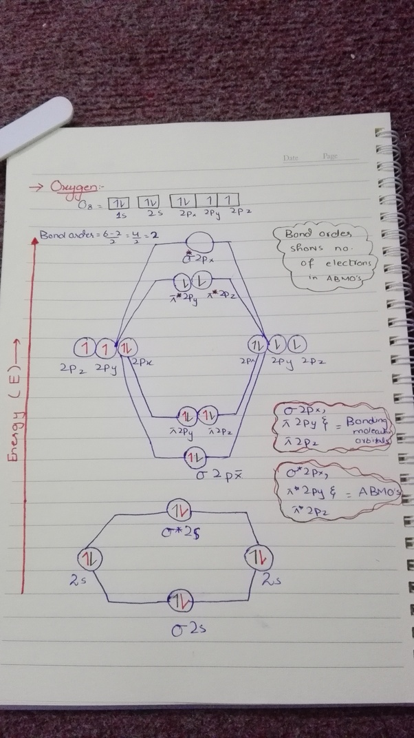 What Is The Molecular Orbital Diagram For Oxygen Quora