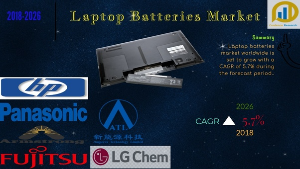 Where should i buy my Laptop Batteries? - Quora