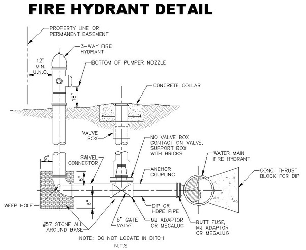 Fire hydrant cutaway diagram data wiring diagrams are there any images such as the cutaway of the hydrant system that rh quora com mueller hydrant diagram clow fire hydrant repair diagram asfbconference2016 Image collections