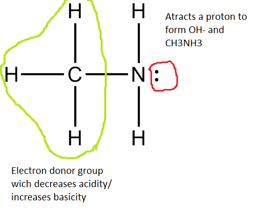 Nh4cl Lewis Structure: Is CH3NH2 An Acid Or A Base?