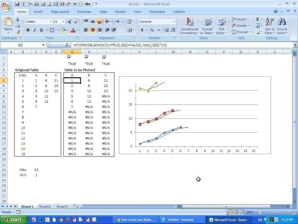excel how to add multiple sets of data to graph