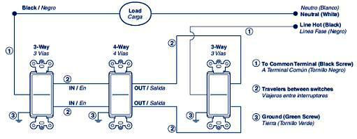 How many wires are in conduit from a 4-way switch to a light? - Quora
