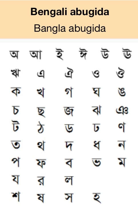 How are Bengali and Tibetan script similar? - Quora