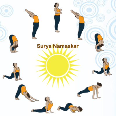 how many calories are burned in suryanamaskar  quora strong clipart strong clipart png