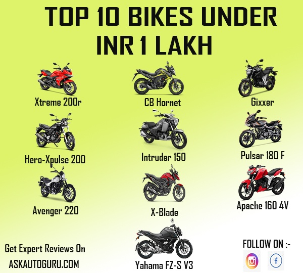 What Is Best Bike To Buy In 2019 Under 1 Lakh In India Quora
