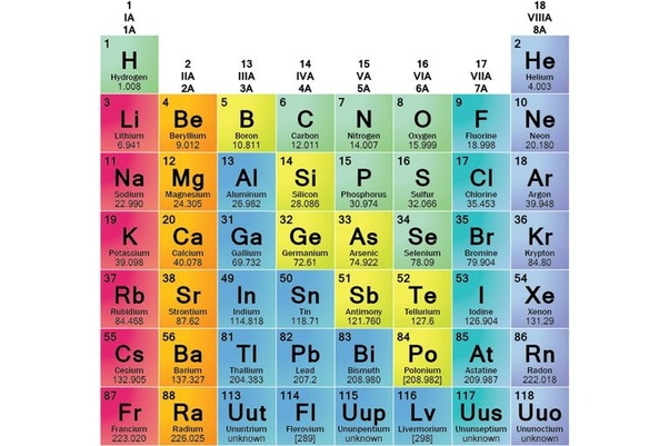 element 10 belongs on the periodic table in the exact place it is now silly