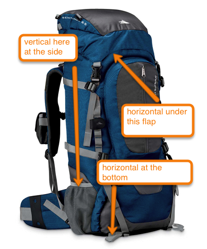 When Hiking How Do I Carry A Tent And A Sleeping Bag Quora