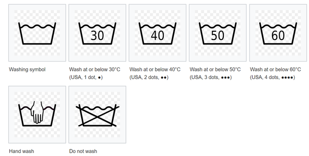 What Do The Symbols Mean On Clothing Labels Quora