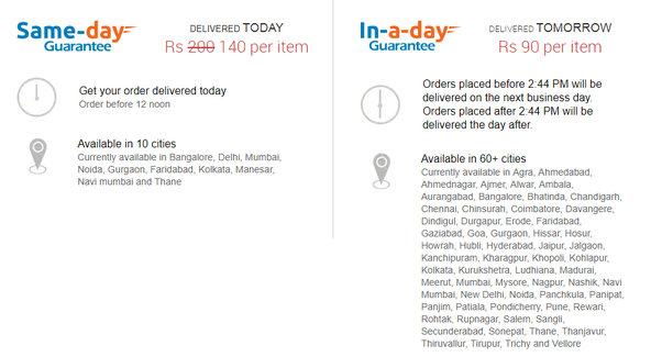 How many days does it take for Flipkart to deliver if it says your