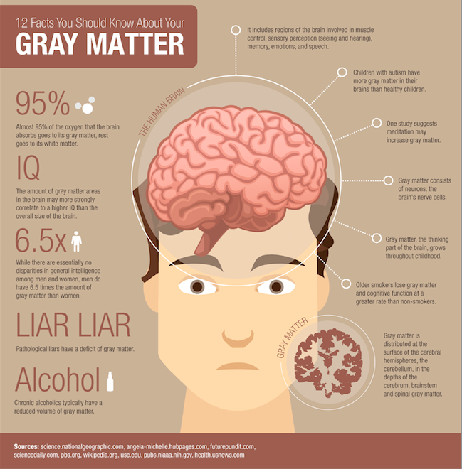 Fifty Shades of Grey Matter: This is My Brain on Aging