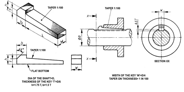 Are Tapered Sunk Keys Used For Fitting Tapered Shafts Into