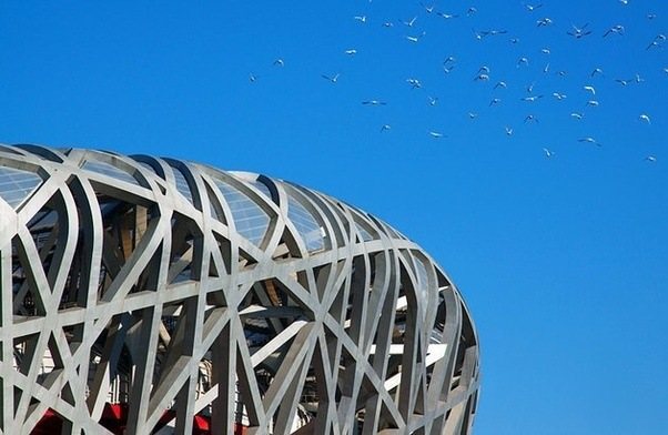 What Are The Best Places To Visit In Beijing China Quora