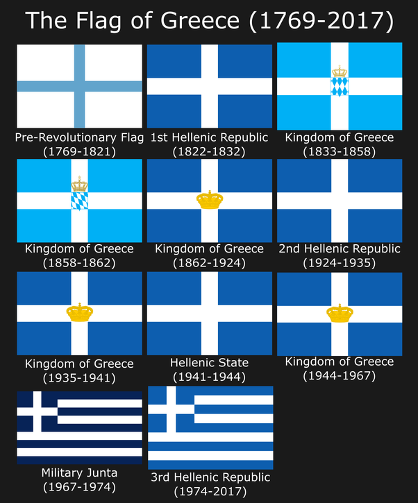 What Is The History Of The Greek Flag Quora