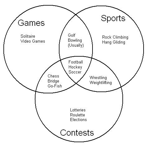 relationship between sports and culture