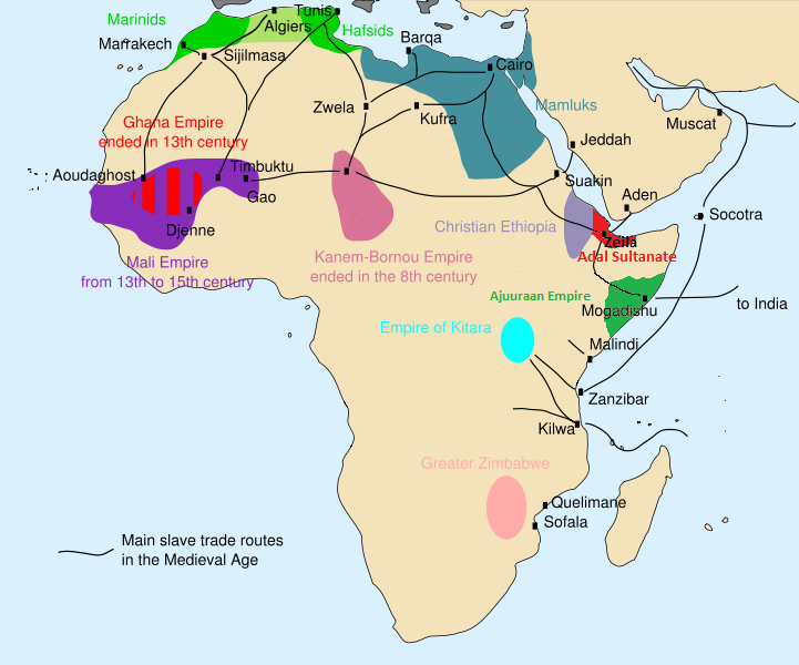 What Was Wakanda S Role Position During The African Slave Trade