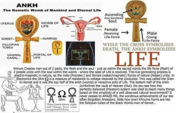 What Does The Ankh Symbol Mean Quora