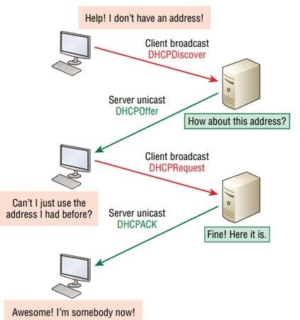 hotComm FAQ Assign Static IP Address Windows XP
