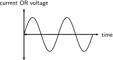 what is the difference between ac and dc currents quora rh quora com ac current phasor diagram ac current circuit diagram