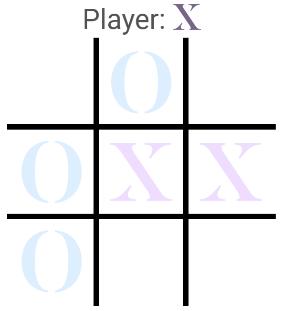 How can one program a tic-tac-toe game? - Quora