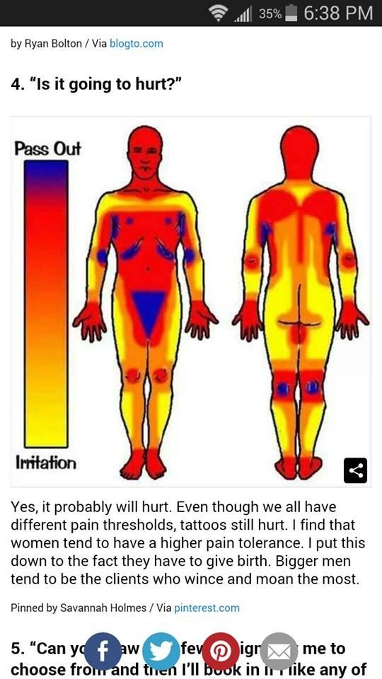 Where do tattoos hurt less