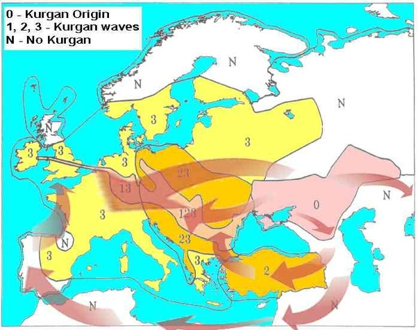 Why do the West Europeans have very less or completely no