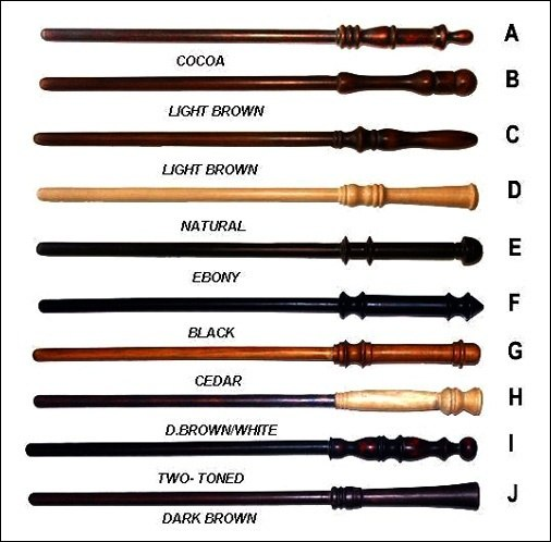 What is the significance of the wand core length and for Harry potter wand owners