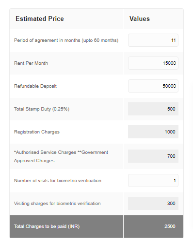 What Are The Registration Fees For Rent Agreement In Mumbaithane