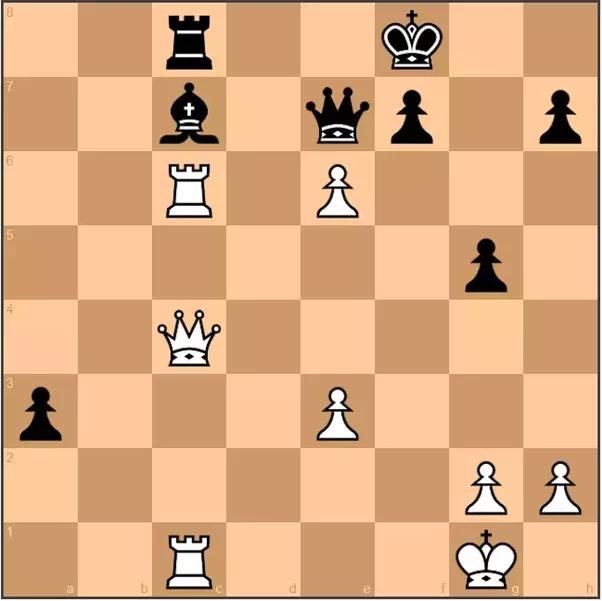 Unorthodox chess openings yahoo dating