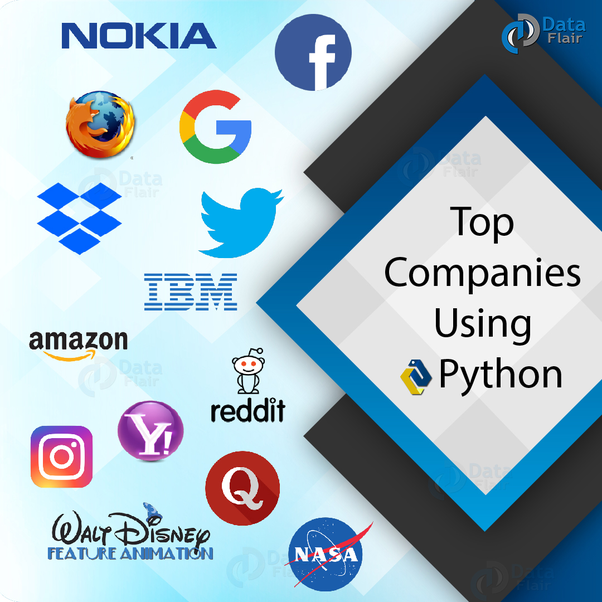 Which companies use Python as a primary language? - Quora