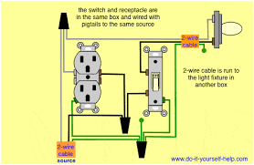 how to wire a light switch and outlet in the same box - quora wiring switches and receptacles  quora