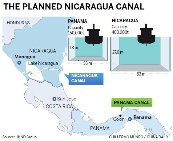 What Are The Economic And Geopolitical Implications Of Nicaraguas
