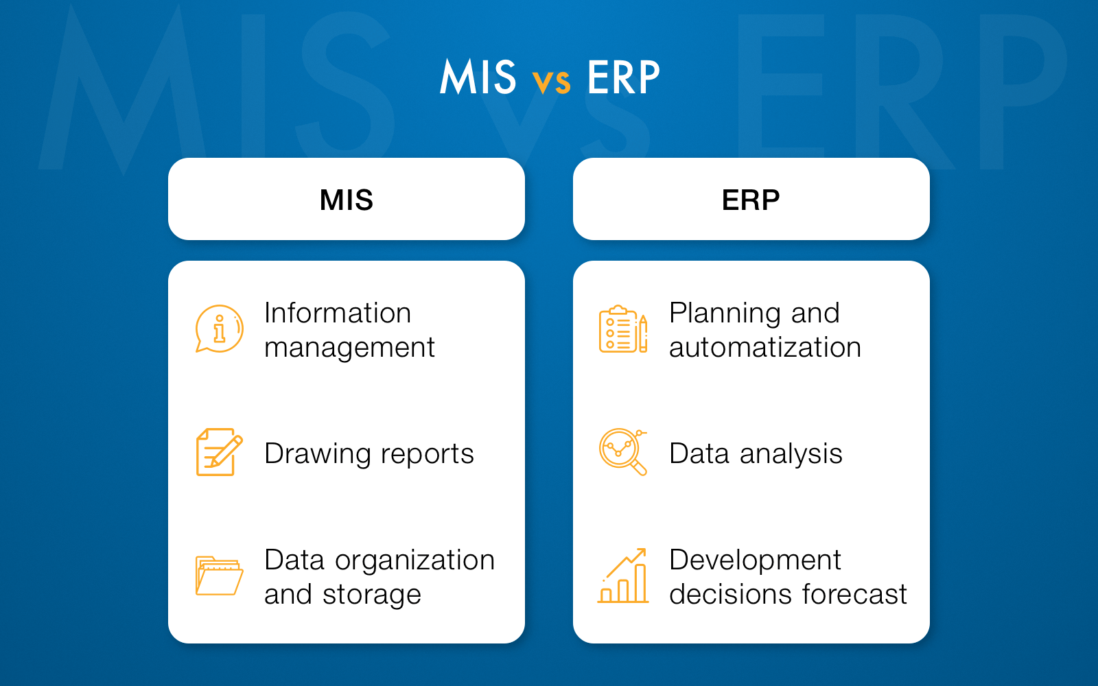 What is the difference between ERP and MIS? - Quora
