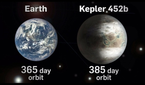 Is there another planet like Earth? - Quora