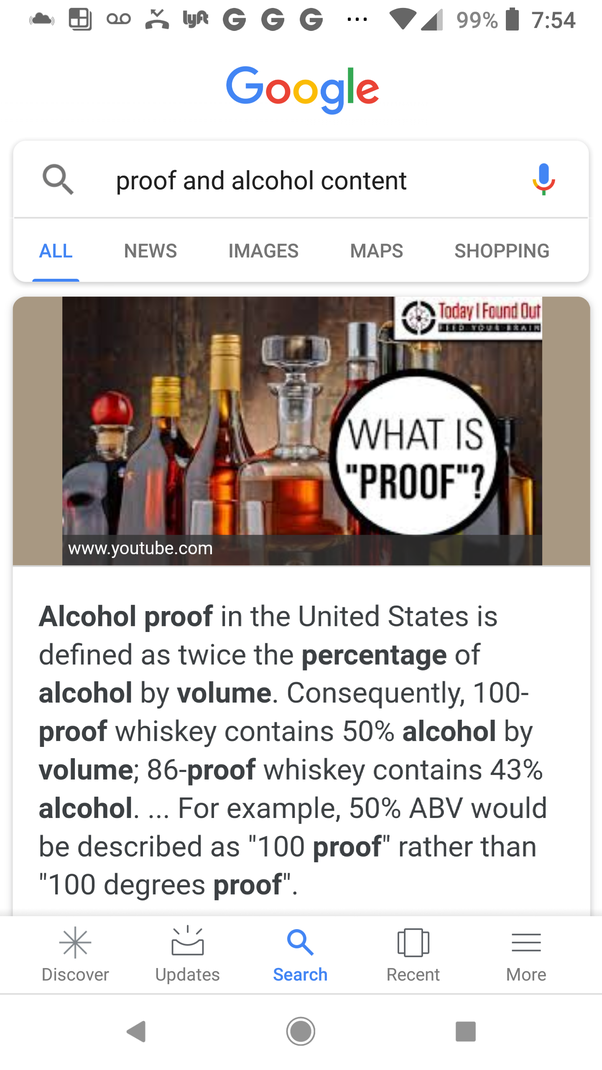 What's the difference between 'proof' and 'alcohol by