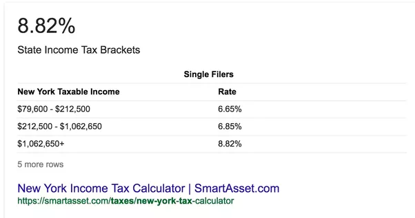 California Tax Calculator >> Which State Is More Expensive New York Or California Quora