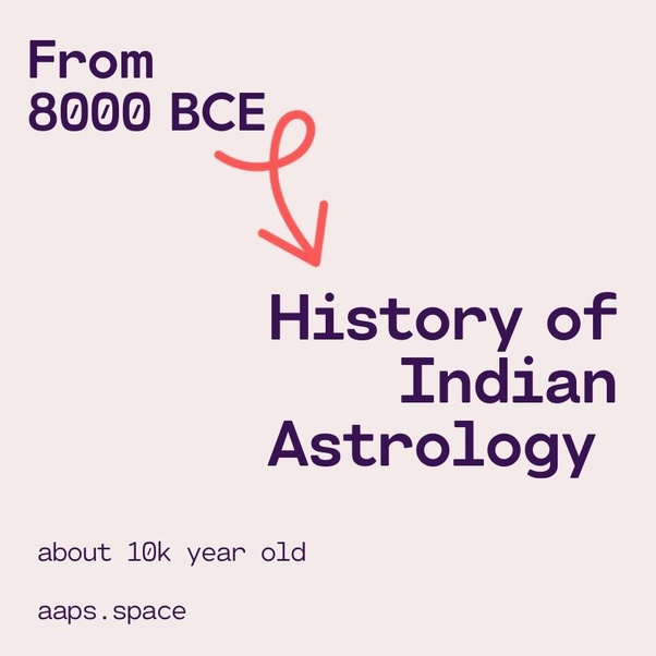 Who Discovered Astrology