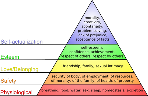 So sex in a why relationship is important Reasons Why