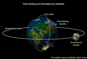 How do the artificial satellites remain fixed in the orbit ...