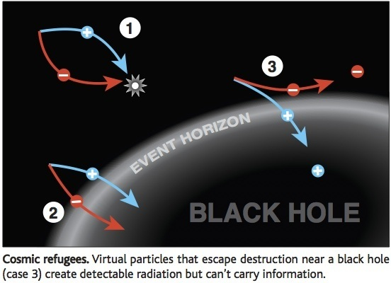 black holes hawking radiation - photo #18