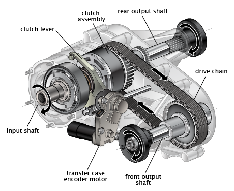 2007 renault clio drive shaft seals how to replace