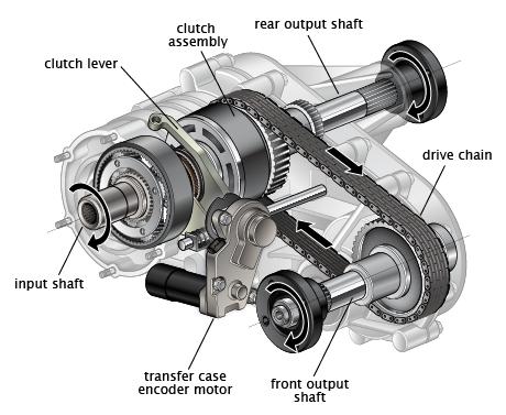 Suzuki Sierra Transfer Case Rebuild