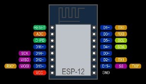 How to send and receive multiple PWM values to an Arduino